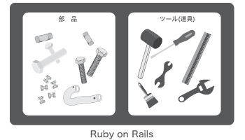 Ruby と Ruby on Rails の違い